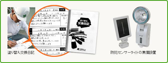 「塗り替え交換日記」と防犯センサーライトの無償設置